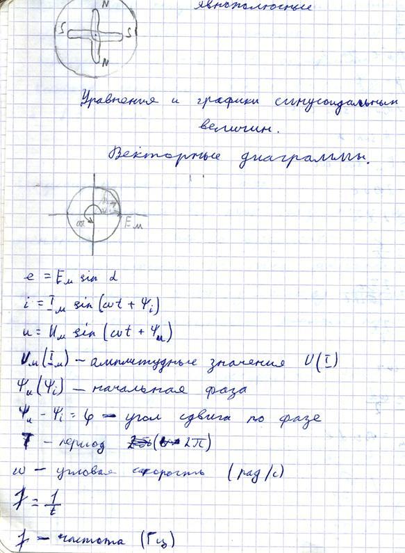Уравнения и графики